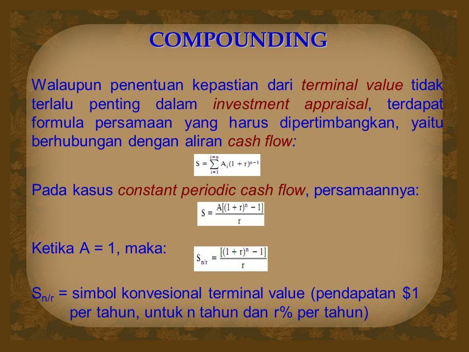 COMPOUNDING Walaupun penentuan kepastian dari terminal value tidak terlalu penting dalam investment appraisal, terdapat formula persamaan yang harus d