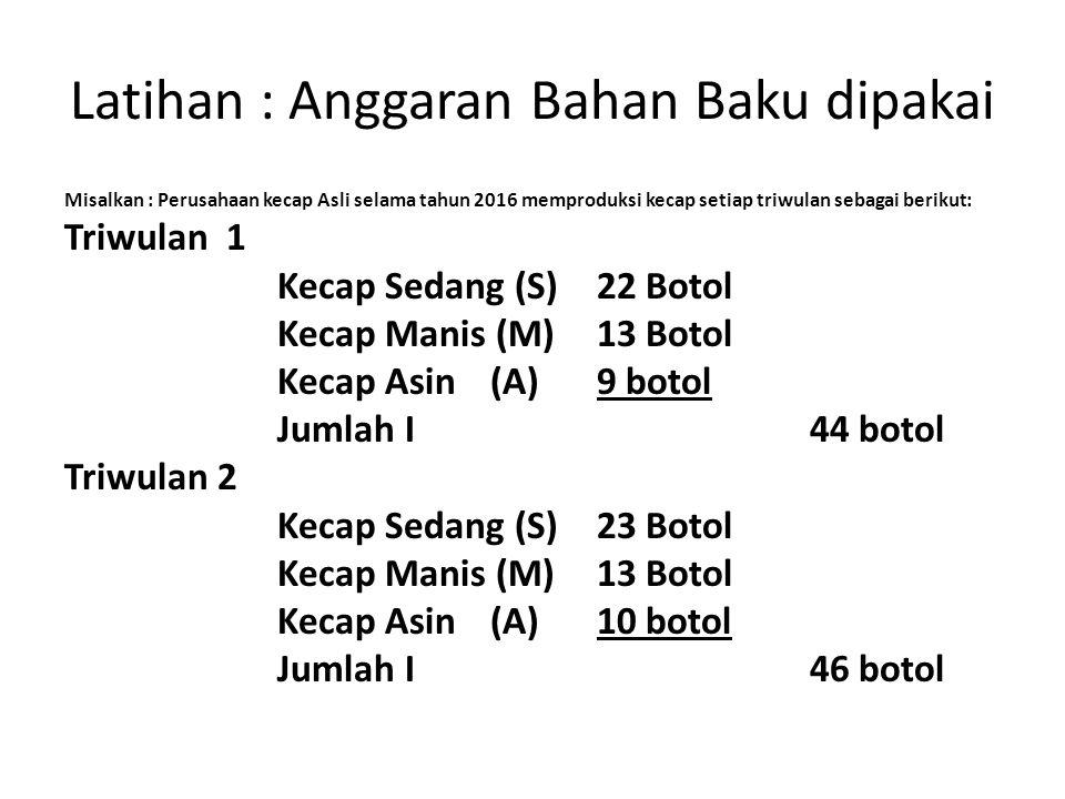 Latihan : Anggaran Bahan Baku dipakai Misalkan : Perusahaan kecap Asli selama tahun 2016 memproduksi kecap setiap triwulan sebagai berikut: Triwulan 1