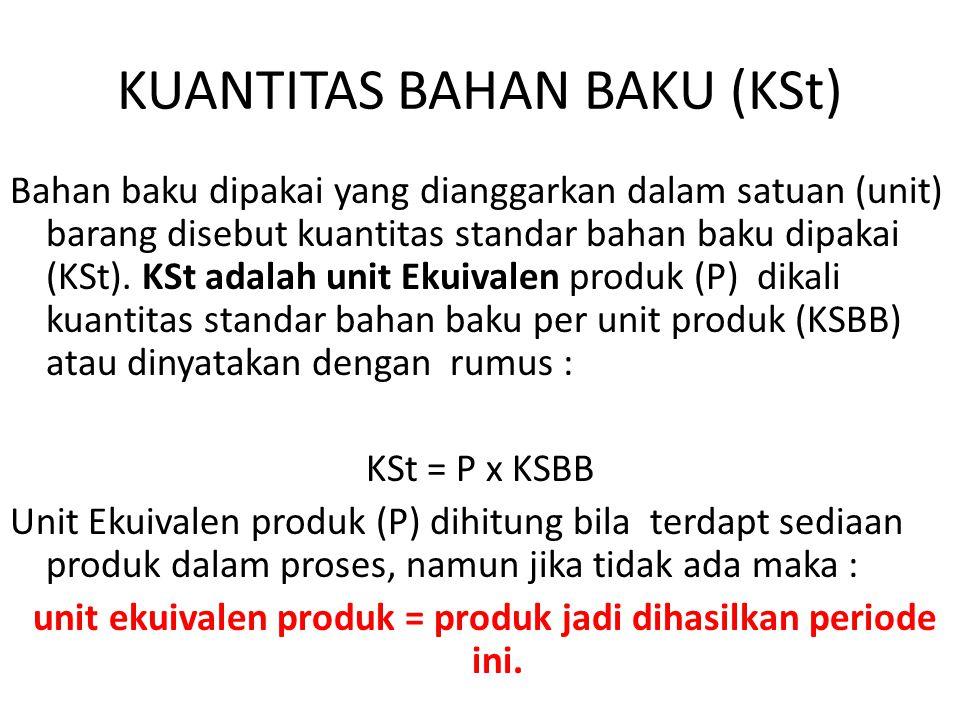 KUANTITAS BAHAN BAKU (KSt) Bahan baku dipakai yang dianggarkan dalam satuan (unit) barang disebut kuantitas standar bahan baku dipakai (KSt). KSt adal