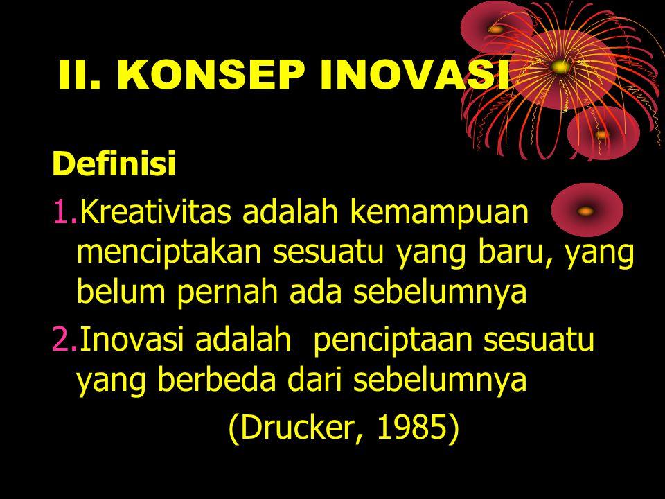 II. KONSEP INOVASI Definisi 1.Kreativitas adalah kemampuan menciptakan sesuatu yang baru, yang belum pernah ada sebelumnya 2.Inovasi adalah penciptaan