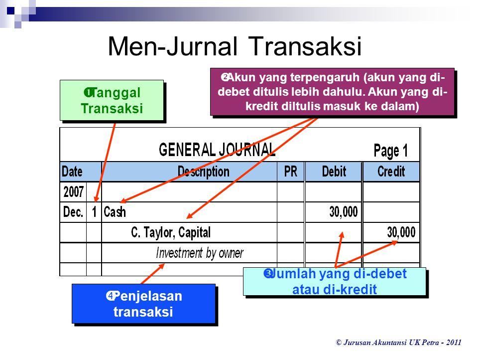 © Jurusan Akuntansi UK Petra - 2011  Jumlah yang di-debet atau di-kredit Men-Jurnal Transaksi  Tanggal Transaksi  Penjelasan transaksi  Akun yang