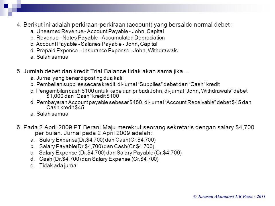 © Jurusan Akuntansi UK Petra - 2011 4. Berikut ini adalah perkiraan-perkiraan (account) yang bersaldo normal debet : a. Unearned Revenue - Account Pay
