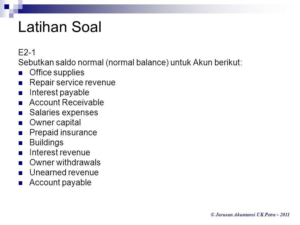 © Jurusan Akuntansi UK Petra - 2011 Latihan Soal E2-1 Sebutkan saldo normal (normal balance) untuk Akun berikut: Office supplies Repair service revenu