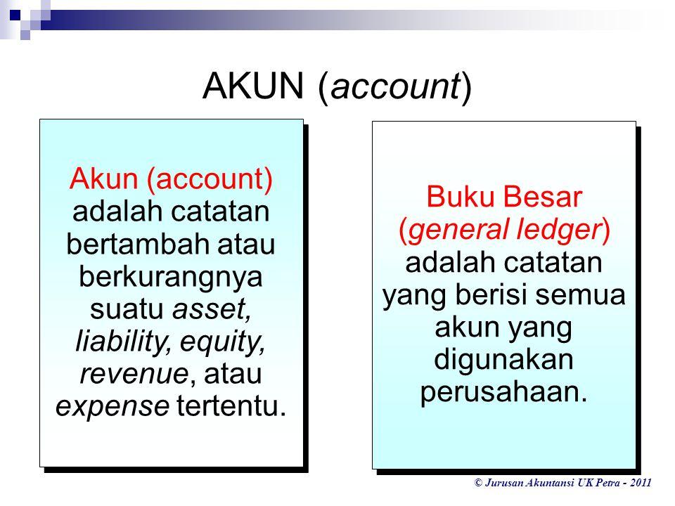© Jurusan Akuntansi UK Petra - 2011 Akun (account) adalah catatan bertambah atau berkurangnya suatu asset, liability, equity, revenue, atau expense te