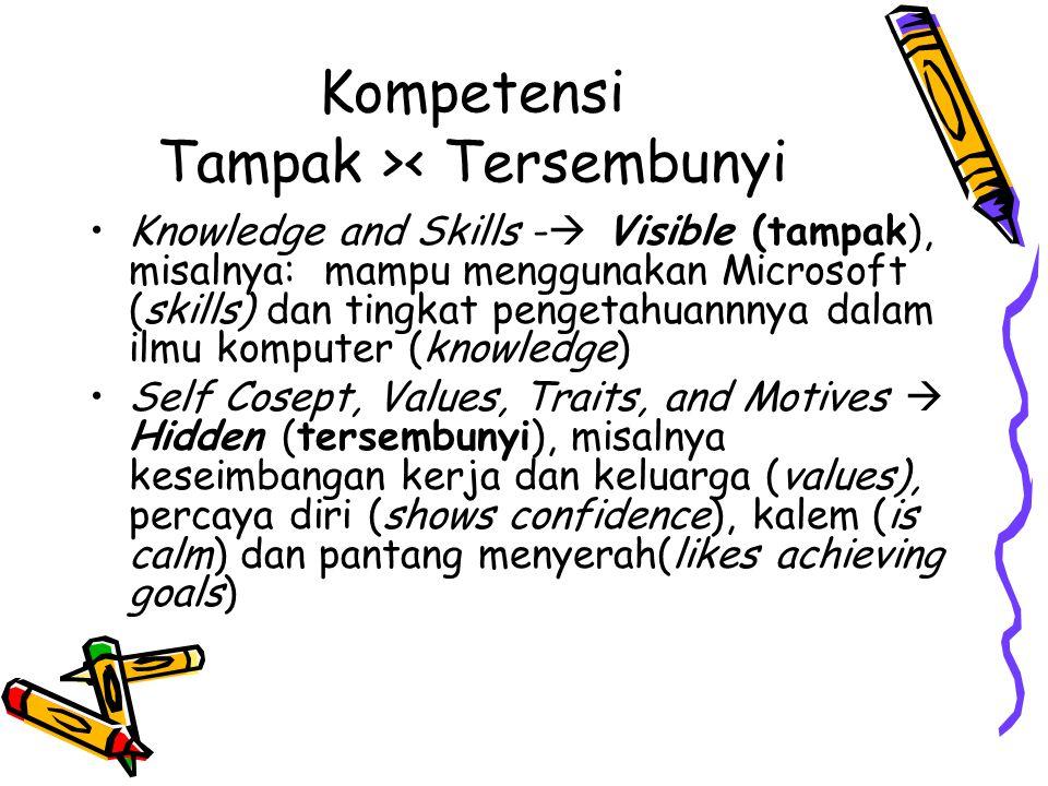 Kompetensi Tampak >< Tersembunyi Knowledge and Skills -  Visible (tampak), misalnya: mampu menggunakan Microsoft (skills) dan tingkat pengetahuannnya