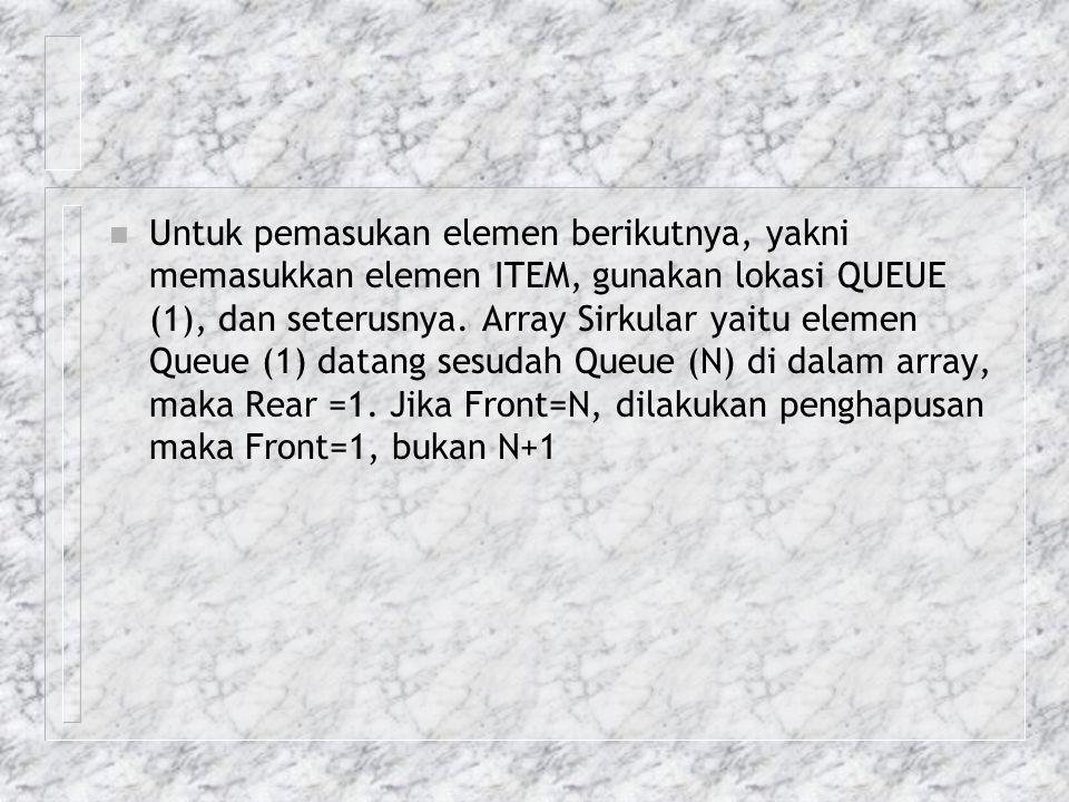 n Untuk pemasukan elemen berikutnya, yakni memasukkan elemen ITEM, gunakan lokasi QUEUE (1), dan seterusnya. Array Sirkular yaitu elemen Queue (1) dat