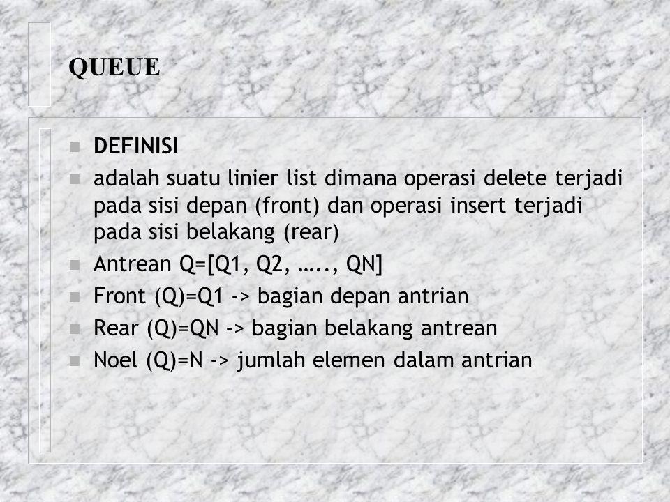 QUEUE n DEFINISI n adalah suatu linier list dimana operasi delete terjadi pada sisi depan (front) dan operasi insert terjadi pada sisi belakang (rear)