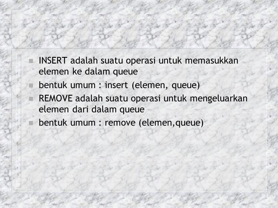 n INSERT adalah suatu operasi untuk memasukkan elemen ke dalam queue n bentuk umum : insert (elemen, queue) n REMOVE adalah suatu operasi untuk mengel