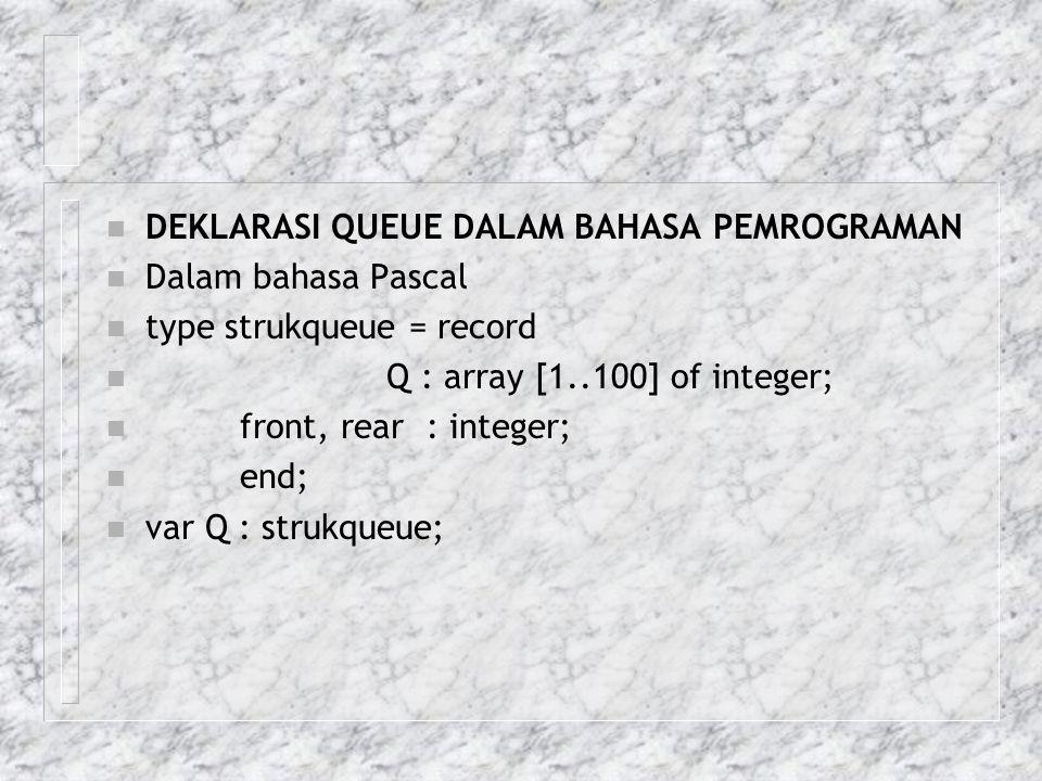n DEKLARASI QUEUE DALAM BAHASA PEMROGRAMAN n Dalam bahasa Pascal n type strukqueue = record n Q : array [1..100] of integer; n front, rear : integer;