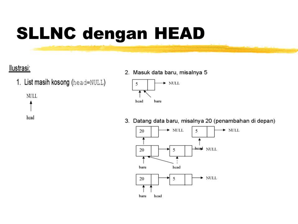 SLLNC dengan Head Penambahan data di belakang Penambahan data dilakukan di belakang, namun pada saat pertama kali, node langsung ditunjuk oleh head.