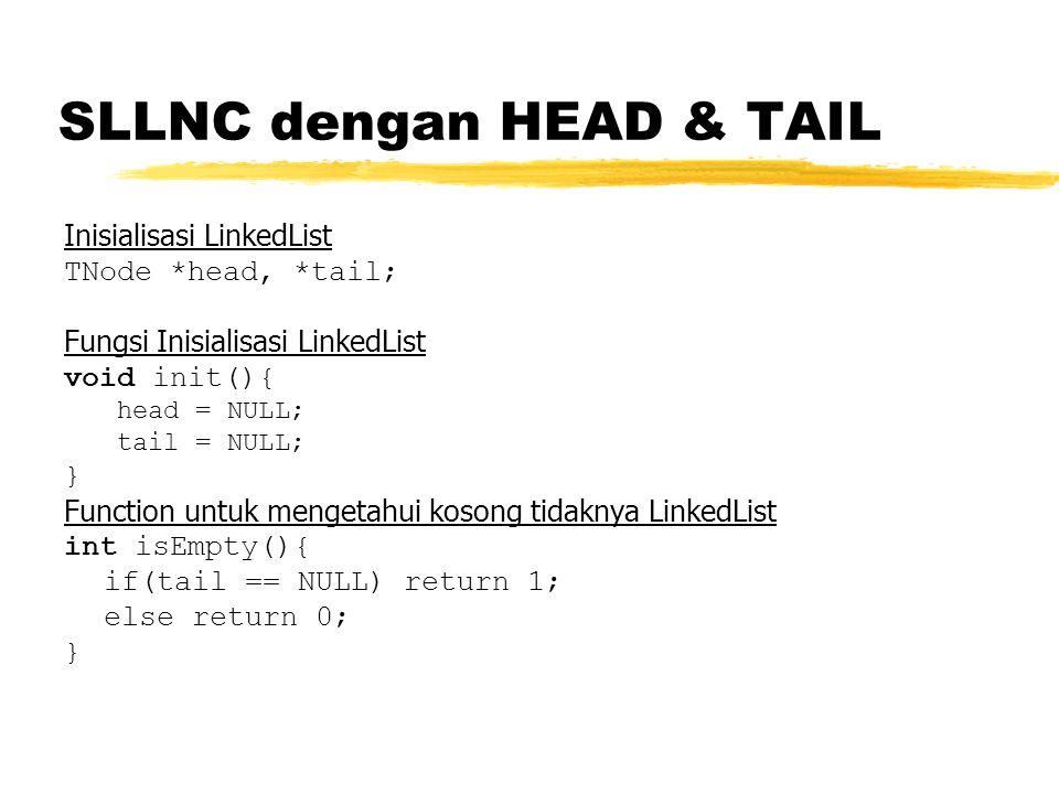 SLLNC dengan HEAD & TAIL Inisialisasi LinkedList TNode *head, *tail; Fungsi Inisialisasi LinkedList void init(){ head = NULL; tail = NULL; } Function