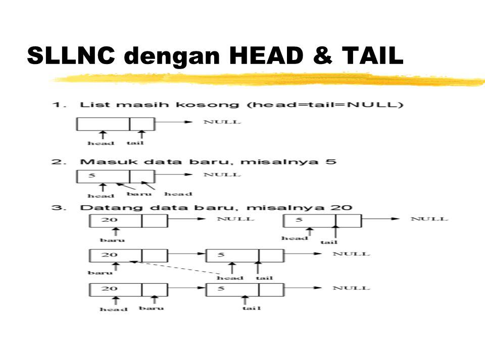 Penambahan Data di belakang void tambahBelakang(int databaru){ TNode *baru,*bantu; baru = new TNode; baru->data = databaru; baru->next = NULL; if(isEmpty()==1){ head=baru; tail=baru; tail->next = NULL; } else { tail->next = baru; tail=baru; } printf( Data masuk\n ); }