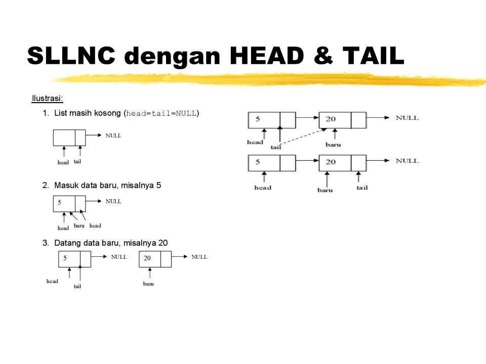 Kelebihan dari Single Linked List dengan Head & Tail adalah pada penambahan data di belakang, hanya dibutuhkan tail yang mengikat node baru saja tanpa harus menggunakan perulangan pointer bantu.