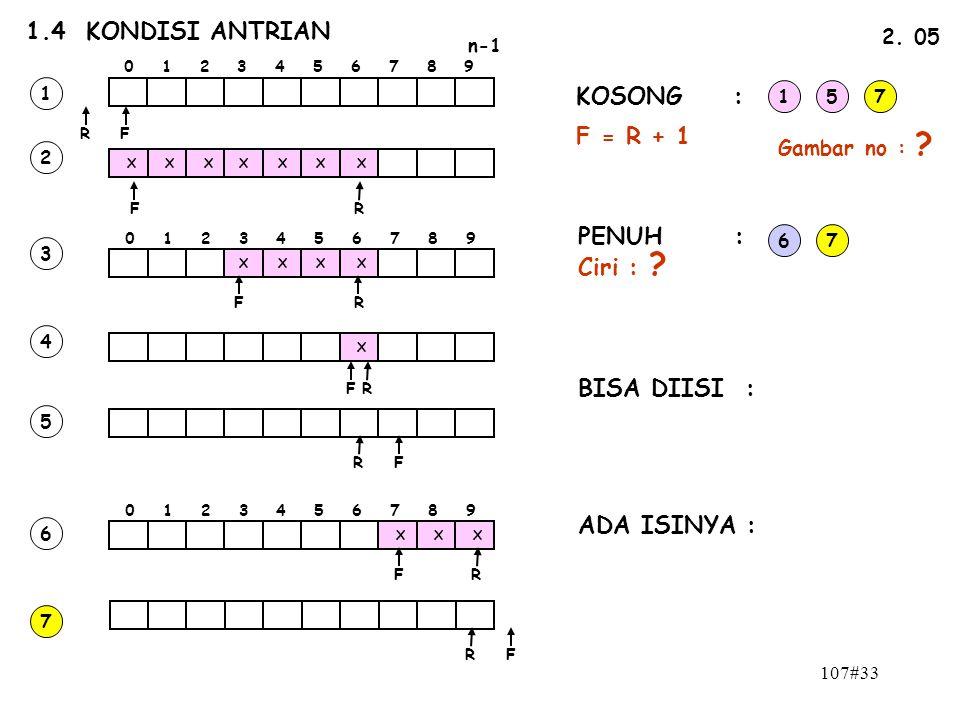 107#33 1.4 KONDISI ANTRIAN n-1 0 1 2 3 4 5 6 7 8 9 FR 2. 05 FR X X XXXX X 0 1 2 3 4 5 6 7 8 9 XXX X X X X X FR FR FR FR FR FR 1 2 3 4 5 6 7 KOSONG : P