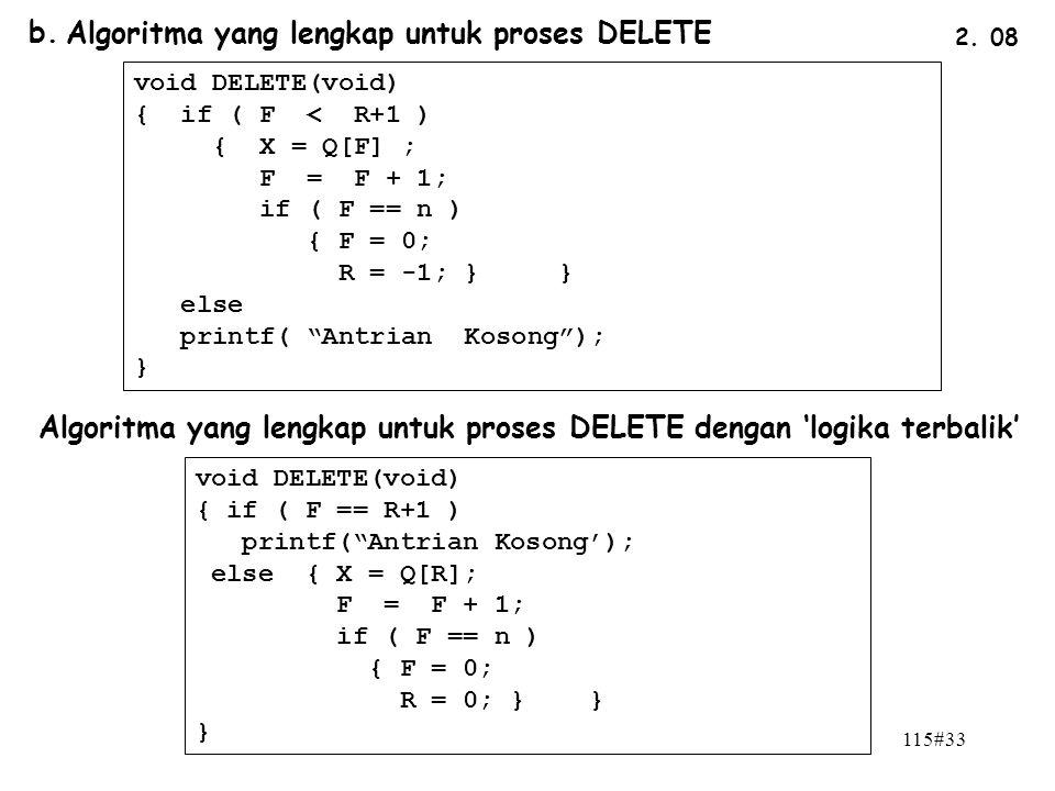 115#33 Algoritma yang lengkap untuk proses DELETE void DELETE(void) { if ( F < R+1 ) { X = Q[F] ; F = F + 1; if ( F == n ) { F = 0; R = -1; } } else p