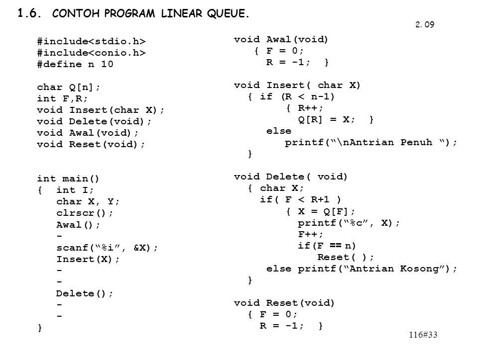 116#33 2. 09 1.6. CONTOH PROGRAM LINEAR QUEUE. #include #define n 10 char Q[n]; int F,R; void Insert(char X); void Delete(void); void Awal(void); void