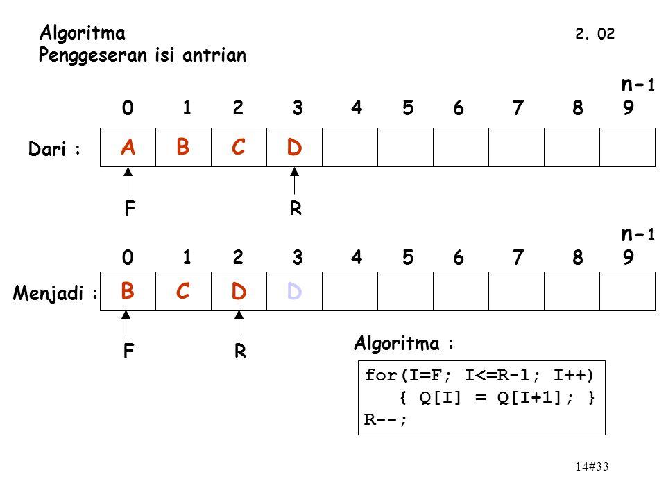 14#33 2. 02 Algoritma Penggeseran isi antrian ABCD n- 1 0 1 2 3 4 5 6 7 8 9 BCDD n- 1 0 1 2 3 4 5 6 7 8 9 Dari : Menjadi : FR FR Algoritma : for(I=F;