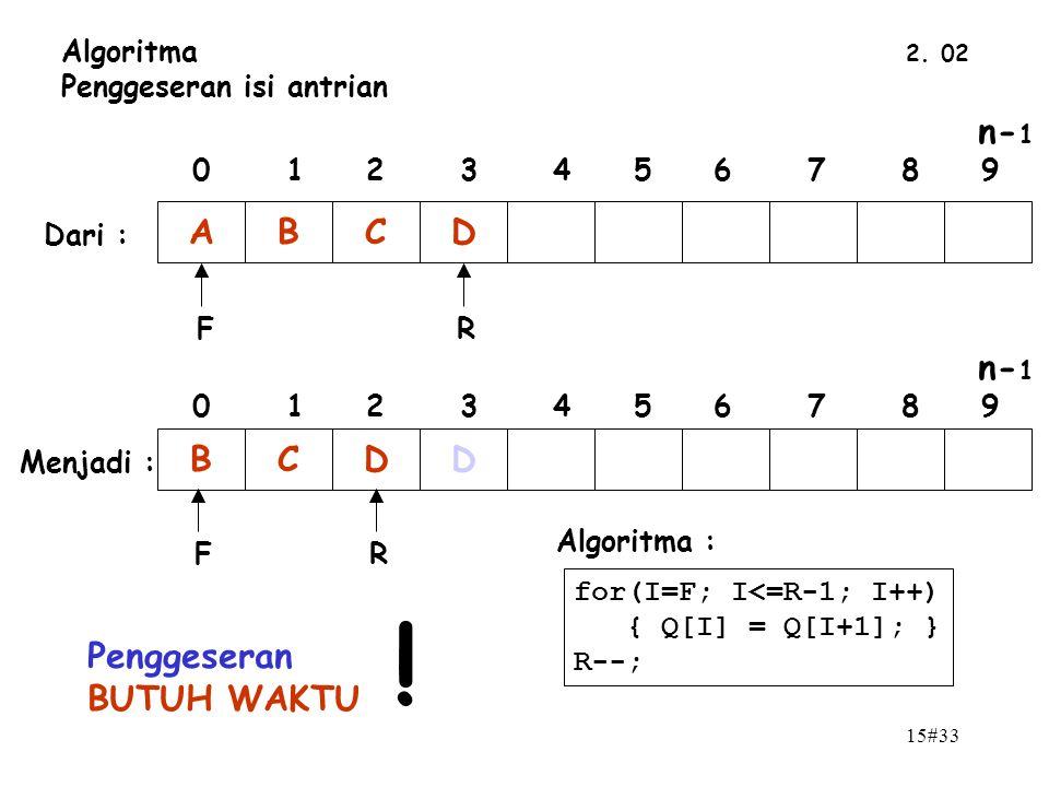 15#33 2. 02 Algoritma Penggeseran isi antrian ABCD n- 1 0 1 2 3 4 5 6 7 8 9 BCDD n- 1 0 1 2 3 4 5 6 7 8 9 Dari : Menjadi : FR FR Algoritma : for(I=F;