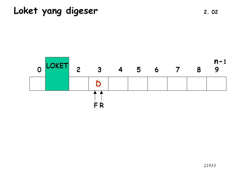 21#33 2. 02 Loket yang digeser D n- 1 0 1 2 3 4 5 6 7 8 9 LOKET FR