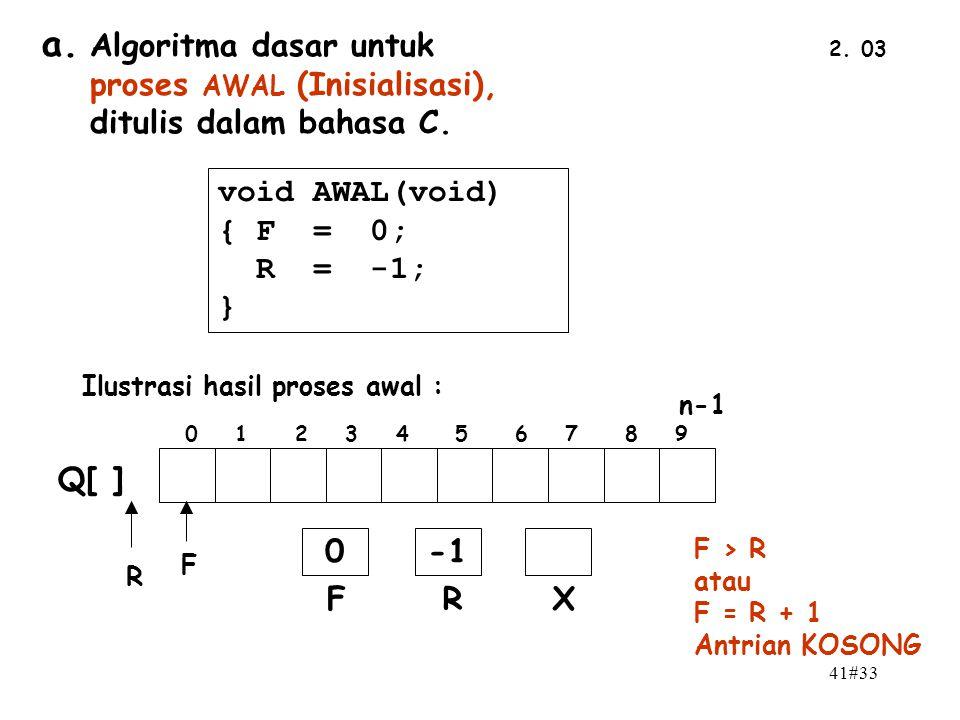 41#33 2. 03 Algoritma dasar untuk proses AWAL (Inisialisasi), ditulis dalam bahasa C. Ilustrasi hasil proses awal : a. void AWAL(void) { F = 0; R = -1