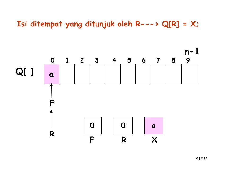 51#33 n-1 0 1 2 3 4 5 6 7 8 9 F R a Q[ ] 00 FR Isi ditempat yang ditunjuk oleh R---> Q[R] = X; a X F