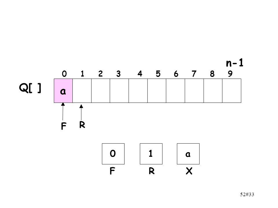 52#33 n-1 0 1 2 3 4 5 6 7 8 9 F R a Q[ ] 01 FR a X