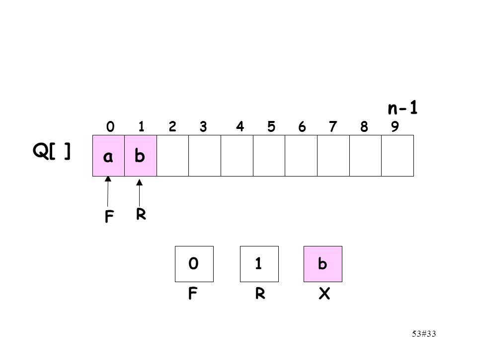 53#33 n-1 0 1 2 3 4 5 6 7 8 9 F R ab Q[ ] 01 FR b X