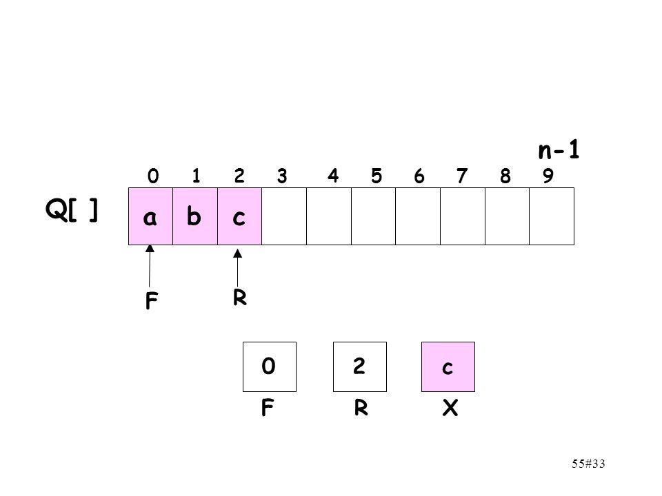 55#33 n-1 0 1 2 3 4 5 6 7 8 9 F R abc Q[ ] 02 FR c X