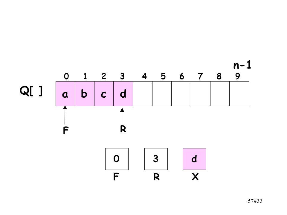 57#33 n-1 0 1 2 3 4 5 6 7 8 9 F R abcd Q[ ] 03 FR d X