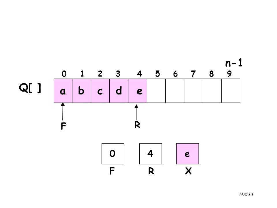 59#33 n-1 0 1 2 3 4 5 6 7 8 9 F R abcd e Q[ ] 04 FR e X