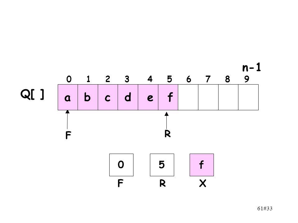 61#33 n-1 0 1 2 3 4 5 6 7 8 9 F R abcd e f Q[ ] 05 FR f X