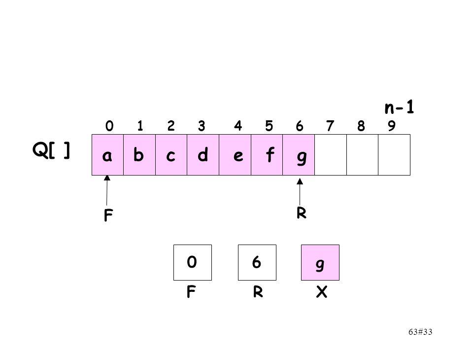 63#33 n-1 0 1 2 3 4 5 6 7 8 9 F R abcd e f g Q[ ] 06 FR g X