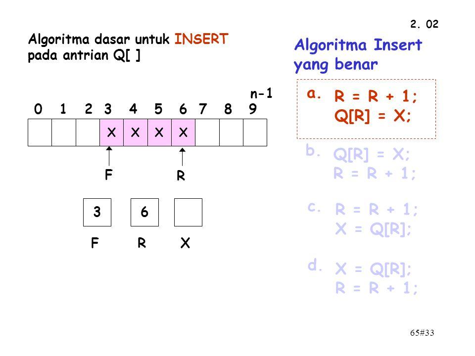 65#33 2. 02 n-1 0 1 2 3 4 5 6 7 8 9 F R XXXX 36 FRX Algoritma dasar untuk INSERT pada antrian Q[ ] Algoritma Insert yang benar a. R = R + 1; Q[R] = X;