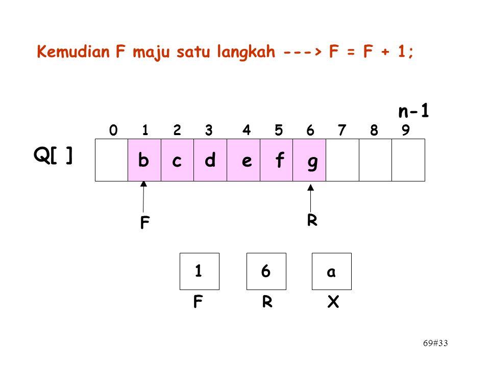 69#33 n-1 0 1 2 3 4 5 6 7 8 9 F R bcd e f g Q[ ] 16 FR Kemudian F maju satu langkah ---> F = F + 1; a X