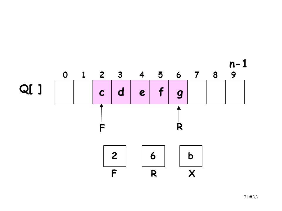 71#33 n-1 0 1 2 3 4 5 6 7 8 9 F R cd e f g Q[ ] 26 FR b X