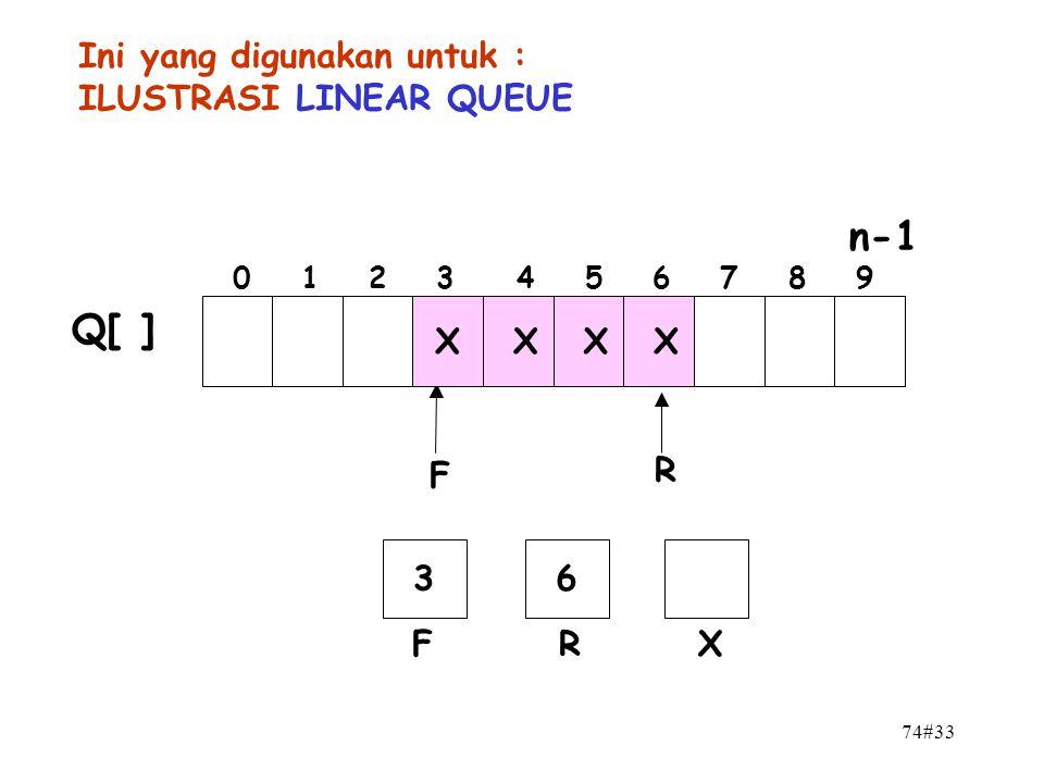 74#33 n-1 0 1 2 3 4 5 6 7 8 9 F R X X X X Q[ ] 36 FR Ini yang digunakan untuk : ILUSTRASI LINEAR QUEUE X