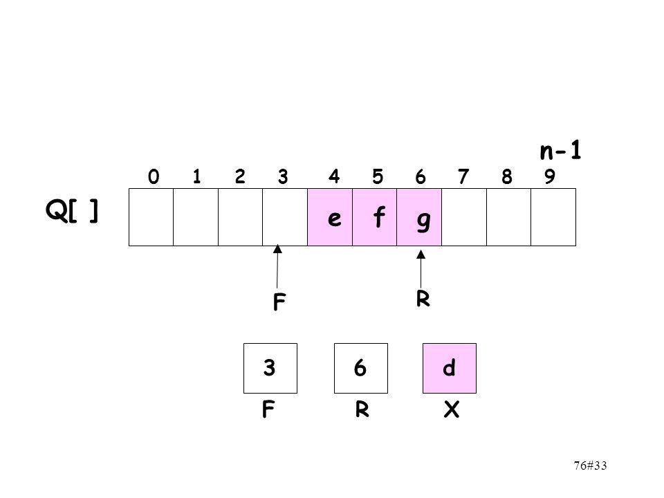 76#33 n-1 0 1 2 3 4 5 6 7 8 9 F R e f g Q[ ] 36 FR d X