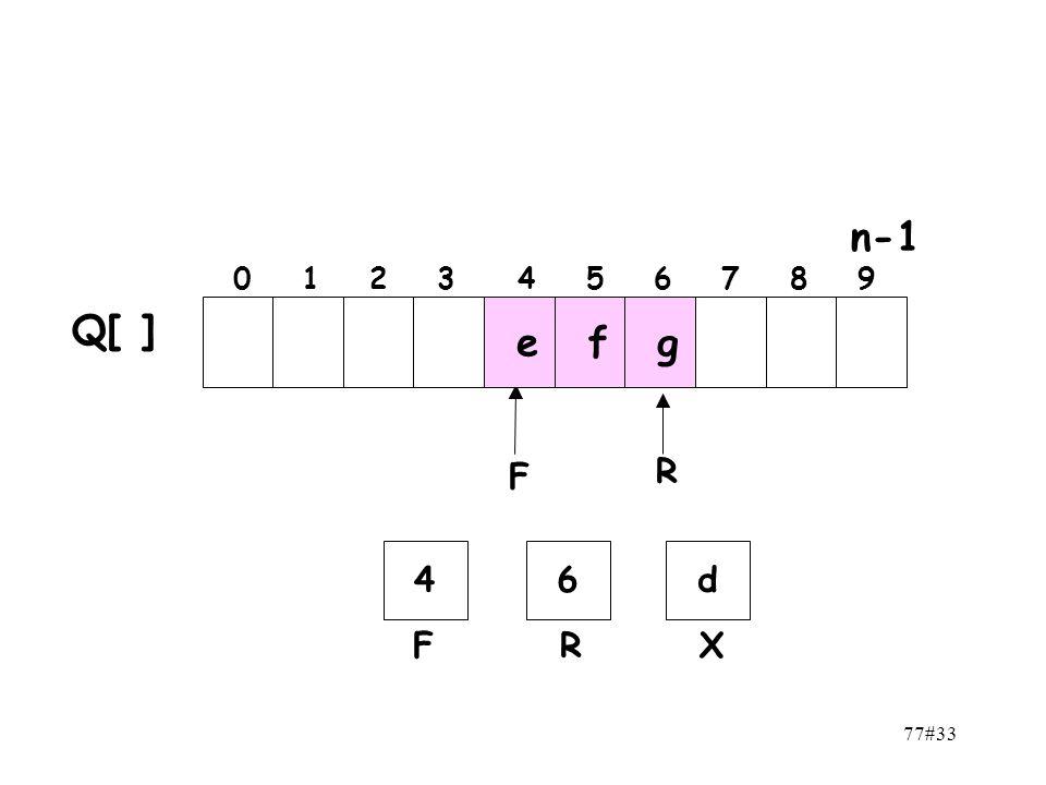 77#33 n-1 0 1 2 3 4 5 6 7 8 9 F R e f g Q[ ] 46 FR d X