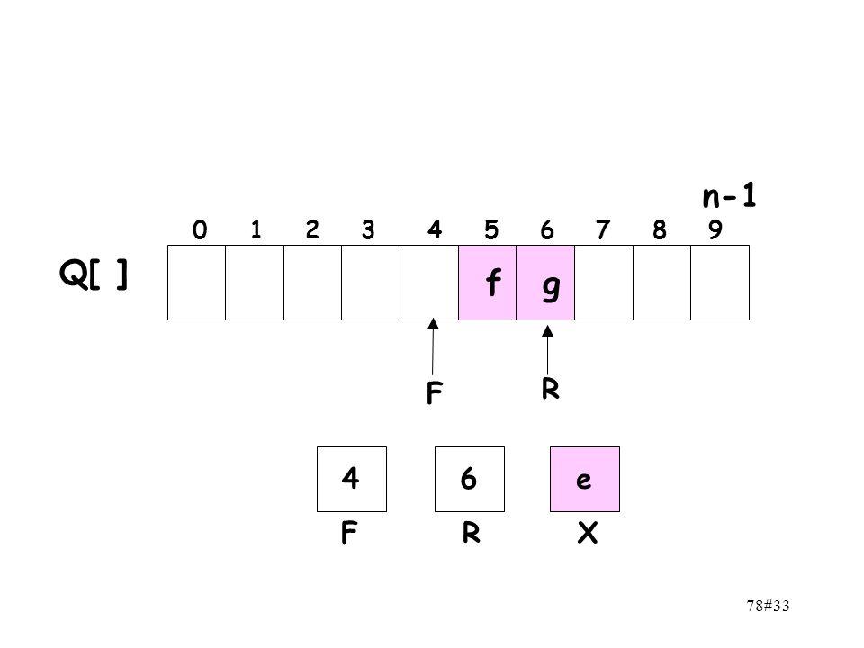 78#33 n-1 0 1 2 3 4 5 6 7 8 9 F R f g Q[ ] 46 FR e X