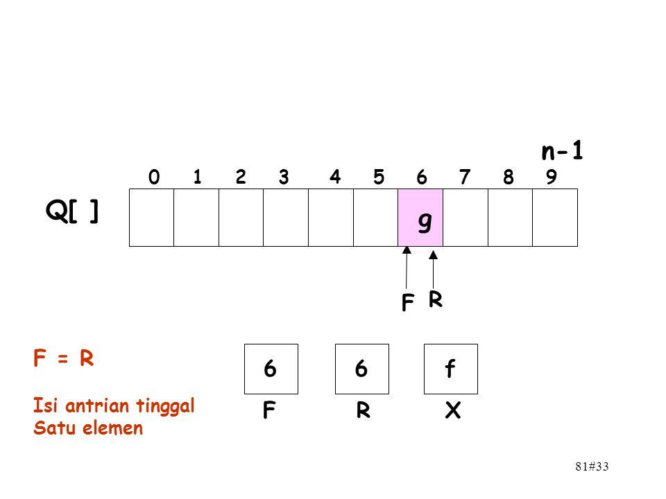 81#33 n-1 0 1 2 3 4 5 6 7 8 9 F R g Q[ ] 66 FR f X F = R Isi antrian tinggal Satu elemen
