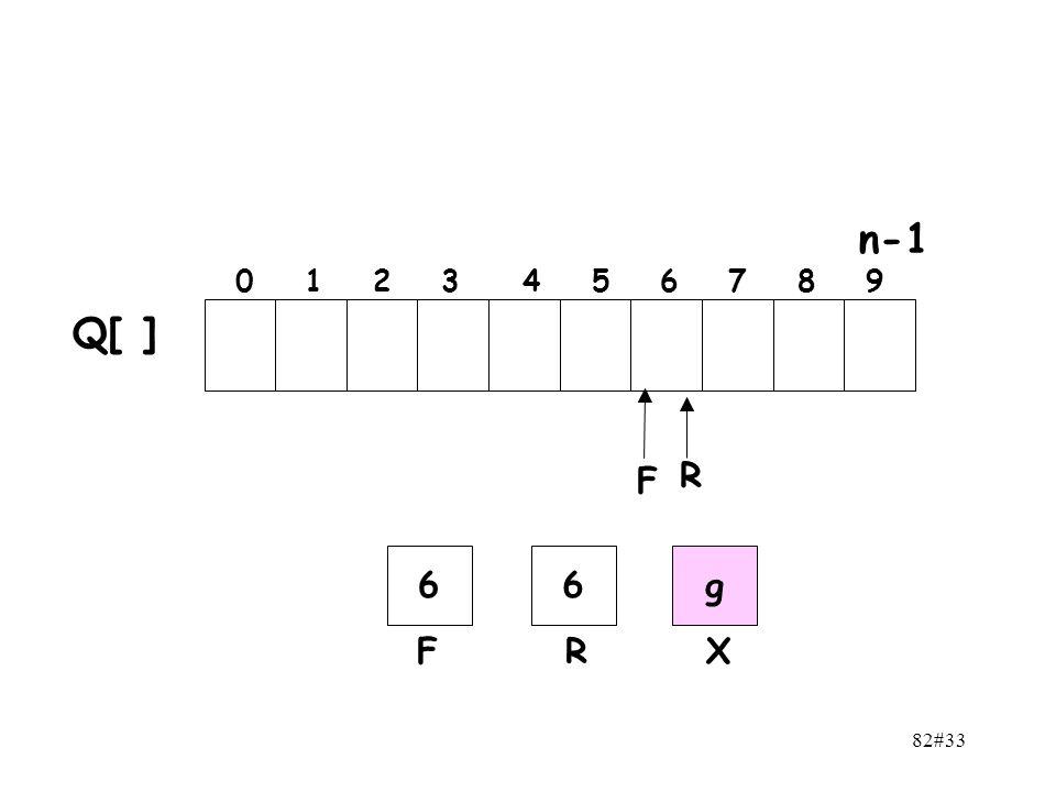 82#33 n-1 0 1 2 3 4 5 6 7 8 9 F R Q[ ] 66 FR g X