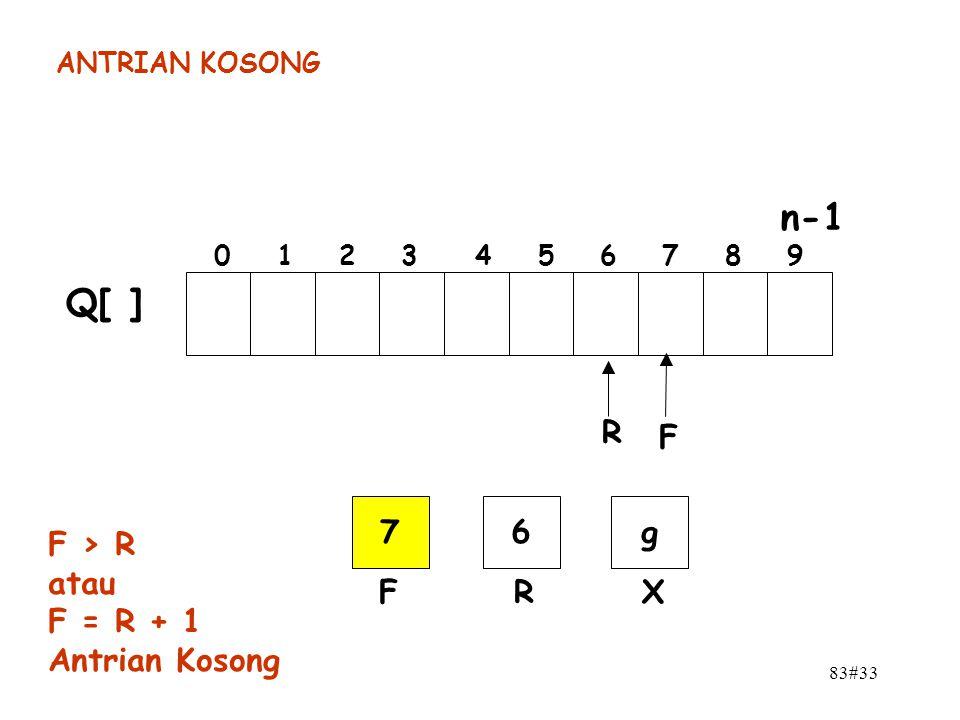 83#33 n-1 0 1 2 3 4 5 6 7 8 9 F R Q[ ] 76 FR g X F > R atau F = R + 1 Antrian Kosong ANTRIAN KOSONG