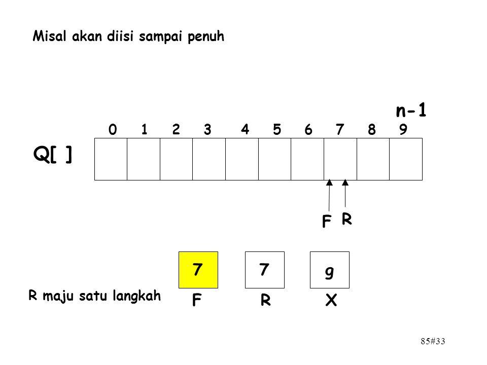 85#33 n-1 0 1 2 3 4 5 6 7 8 9 F R Q[ ] 77 FR g X Misal akan diisi sampai penuh R maju satu langkah