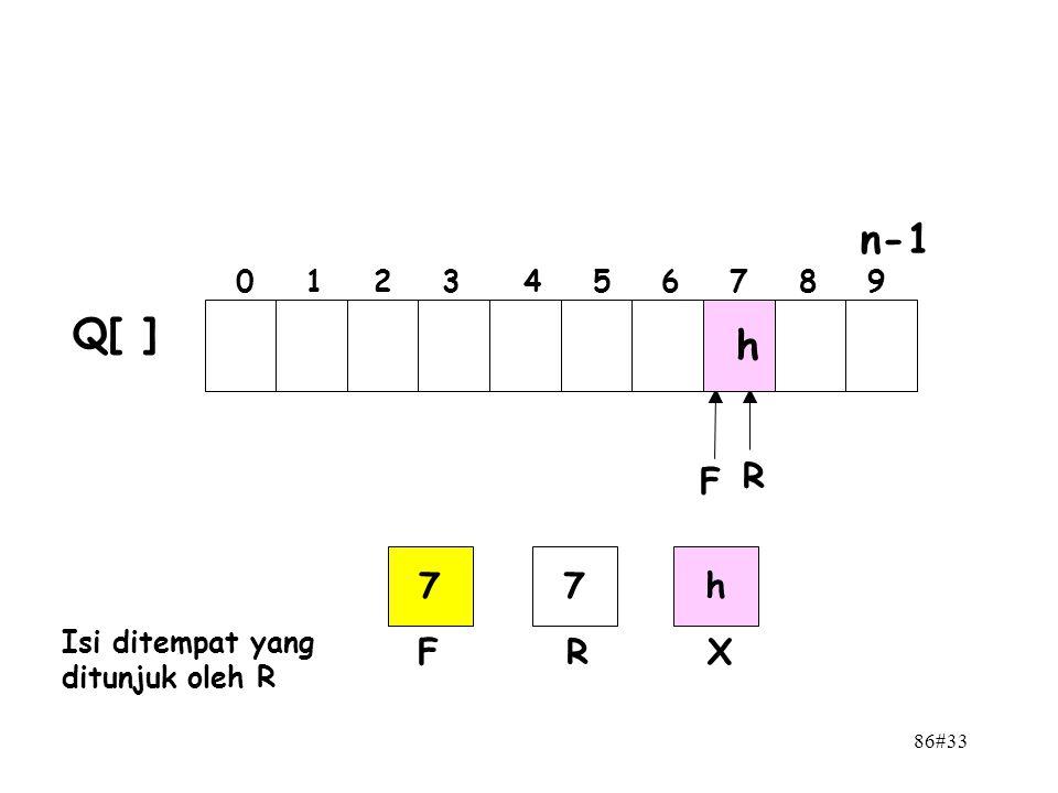 86#33 n-1 0 1 2 3 4 5 6 7 8 9 F R h Q[ ] 77 FR h X Isi ditempat yang ditunjuk oleh R