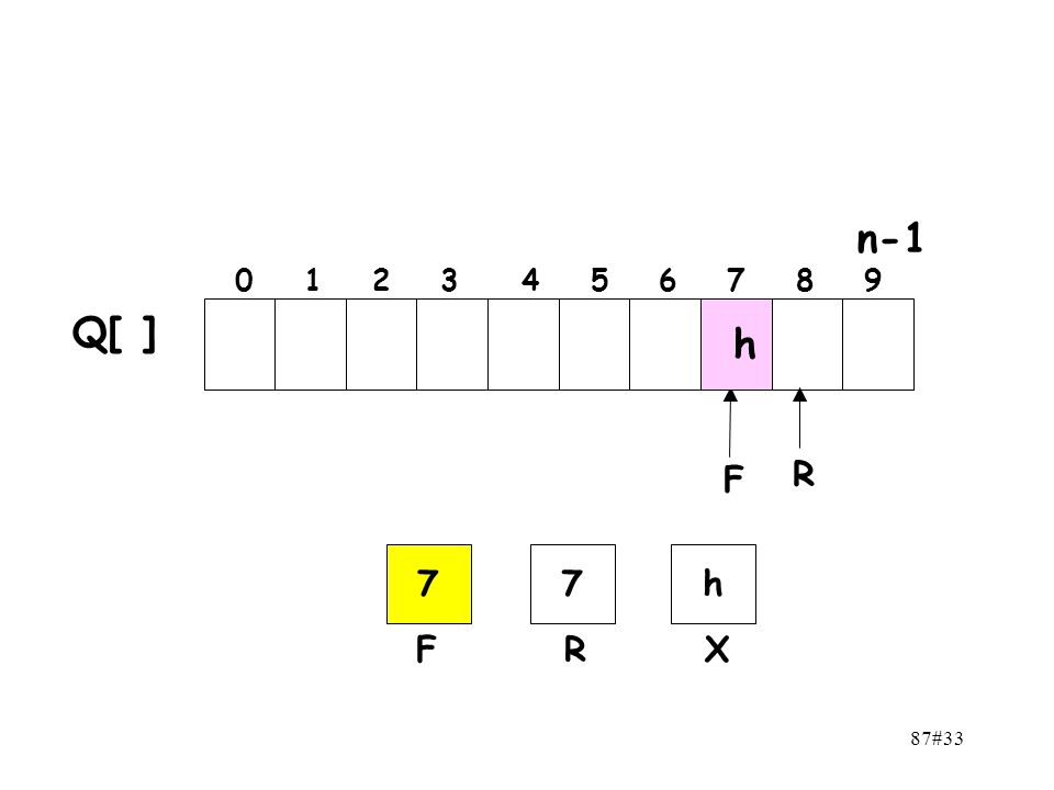 87#33 n-1 0 1 2 3 4 5 6 7 8 9 F R h Q[ ] 77 FR h X