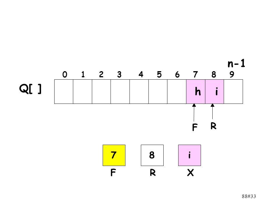 88#33 n-1 0 1 2 3 4 5 6 7 8 9 F R h i Q[ ] 78 FR i X