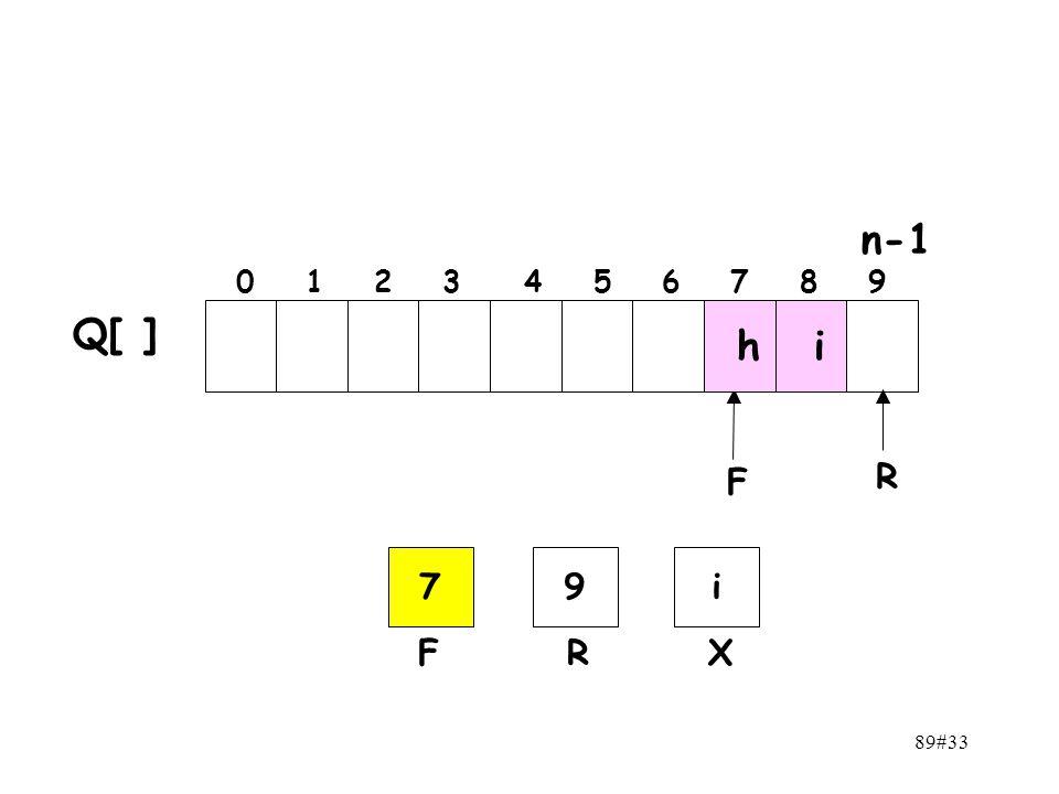 89#33 n-1 0 1 2 3 4 5 6 7 8 9 F R h i Q[ ] 79 FR i X
