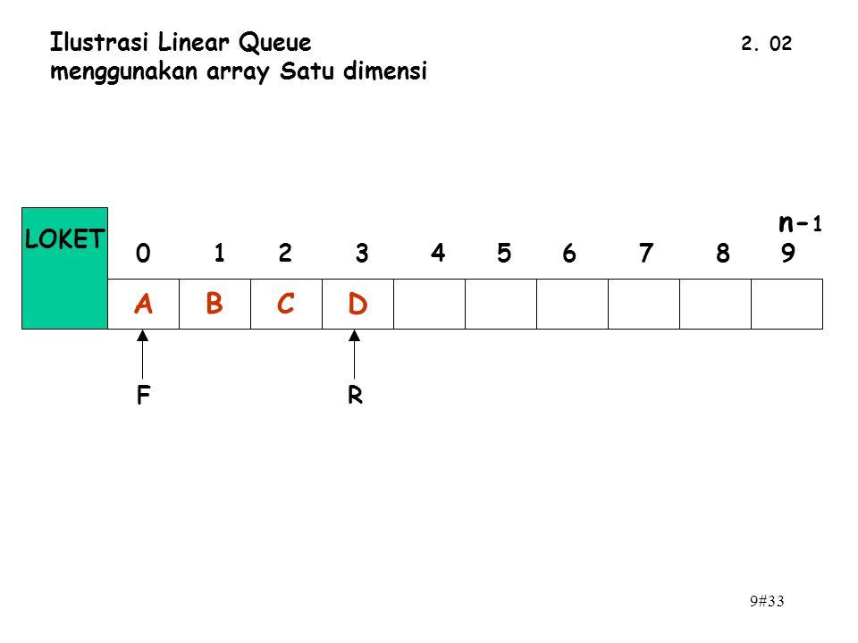 9#33 2. 02 Ilustrasi Linear Queue menggunakan array Satu dimensi ABCD n- 1 0 1 2 3 4 5 6 7 8 9 LOKET FR