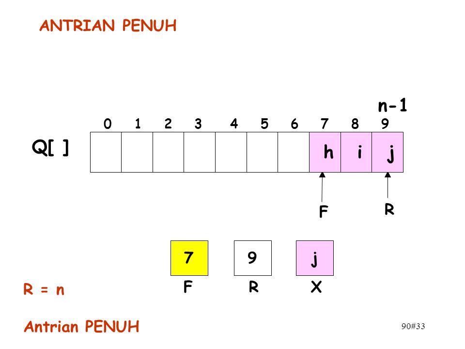 90#33 n-1 0 1 2 3 4 5 6 7 8 9 F R h i j Q[ ] 79 FR j X R = n Antrian PENUH ANTRIAN PENUH