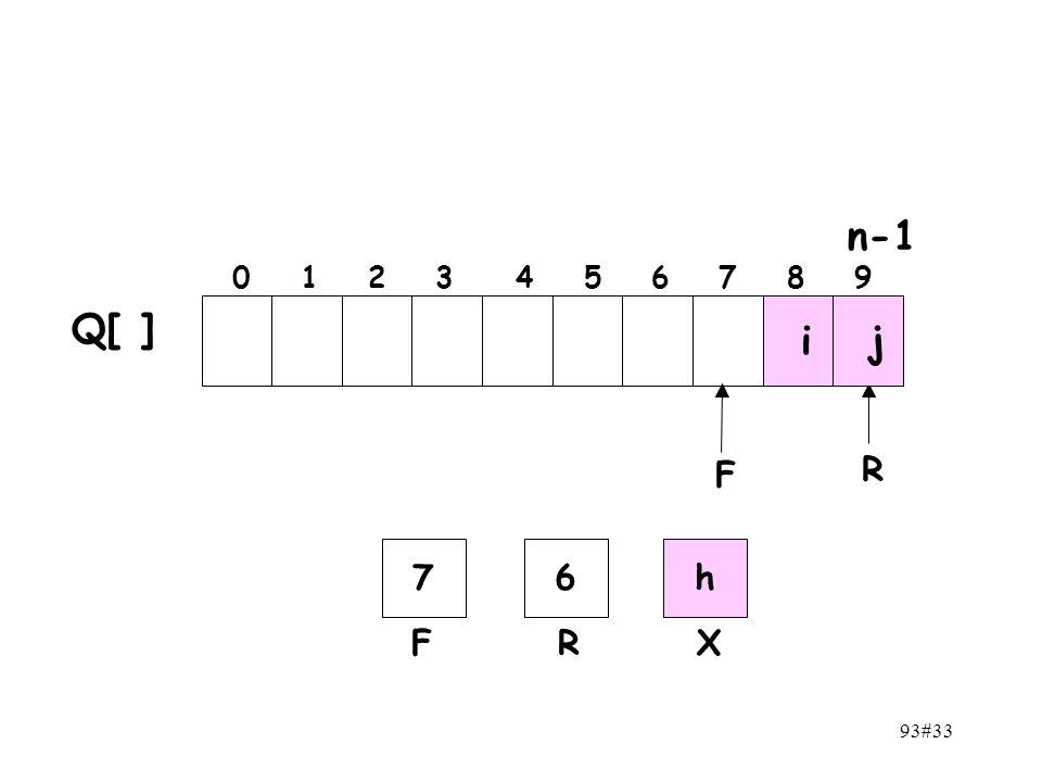 93#33 n-1 0 1 2 3 4 5 6 7 8 9 F R i j Q[ ] 76 FR h X